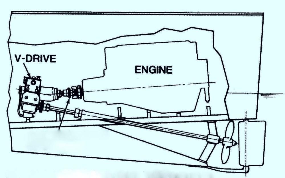 medium resolution of engine diagram