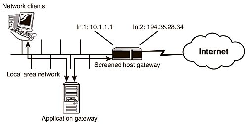Screened host firewall vs screened subnet firewall