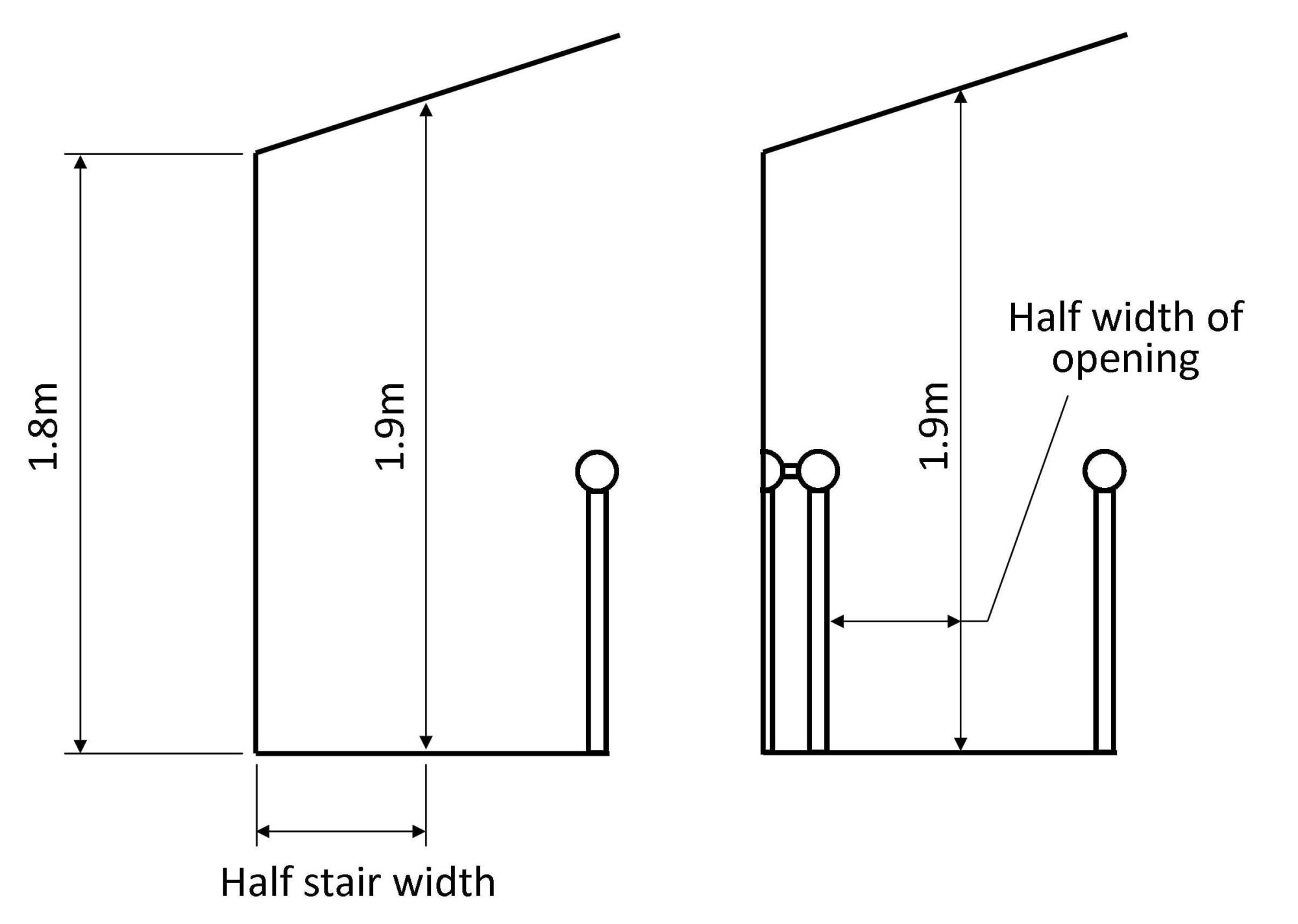 hight resolution of for loft conversions the headroom will pass the building regulations if the centre of the stair width is 1 9m reducing to 1 8m at the side of the stair
