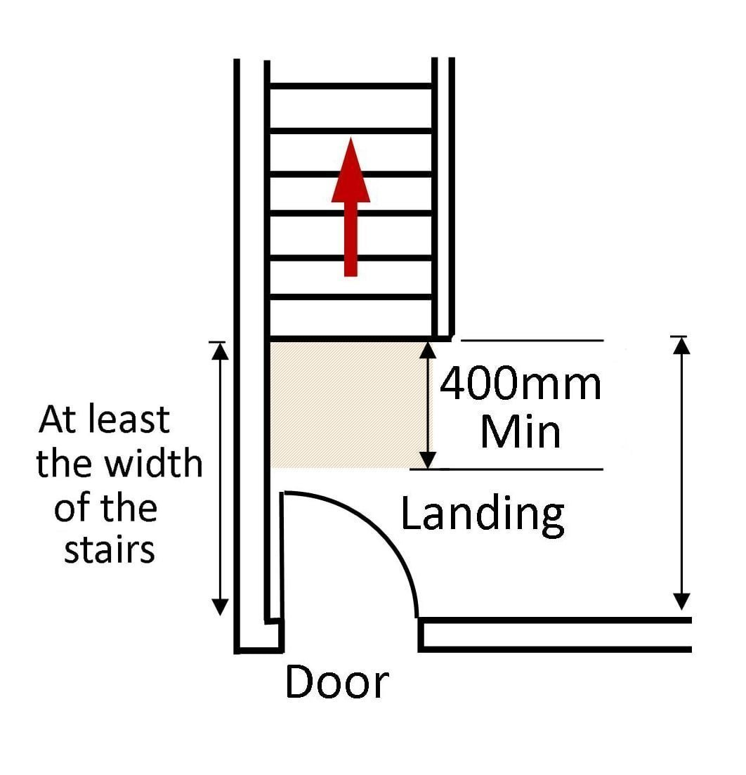 hight resolution of landings on stairs