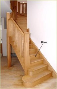 Staircase Glossary - Pear Stairs