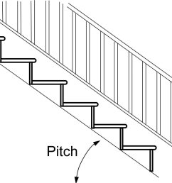 pitch of stairs [ 1869 x 1300 Pixel ]