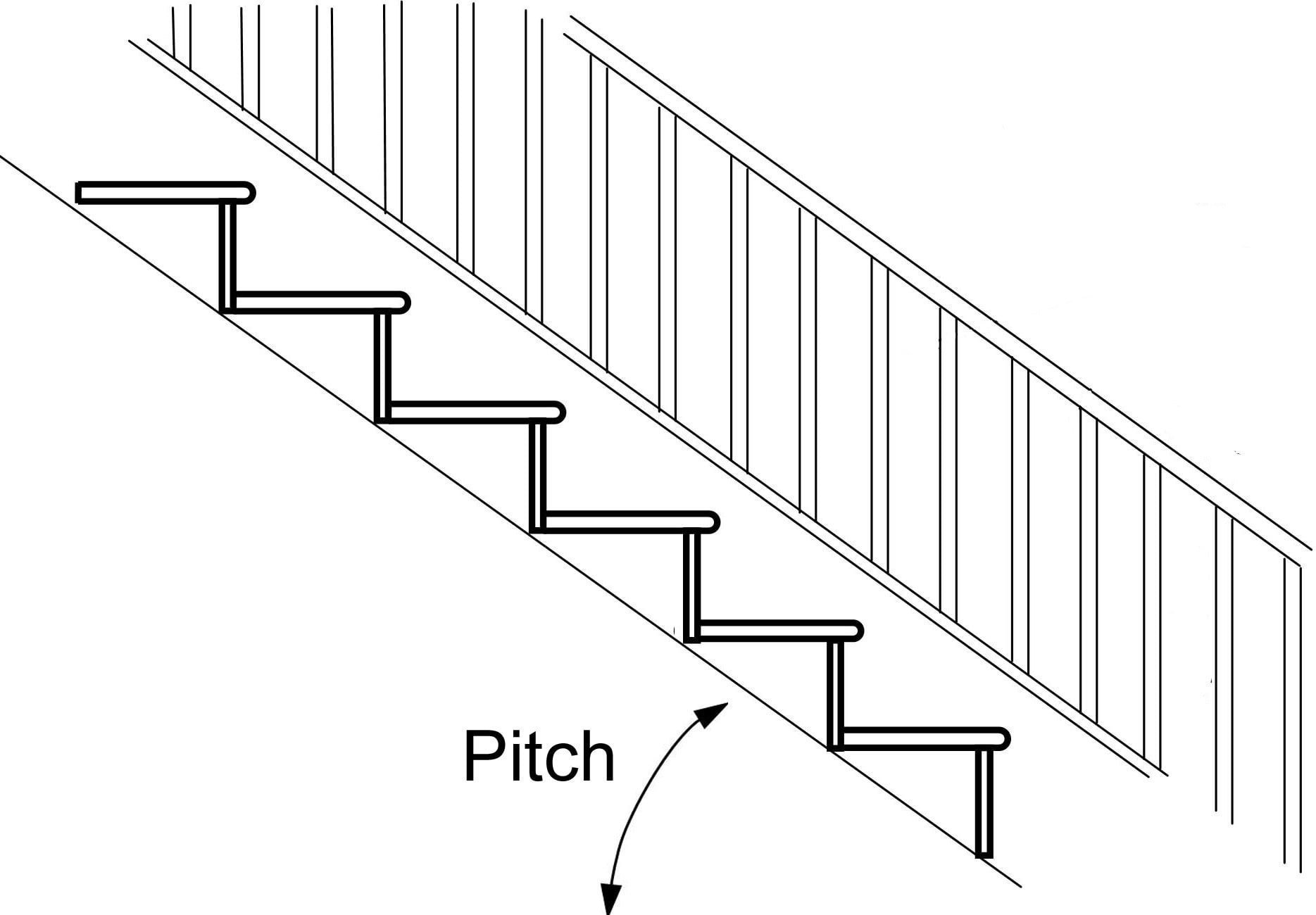 hight resolution of pitch of stairs
