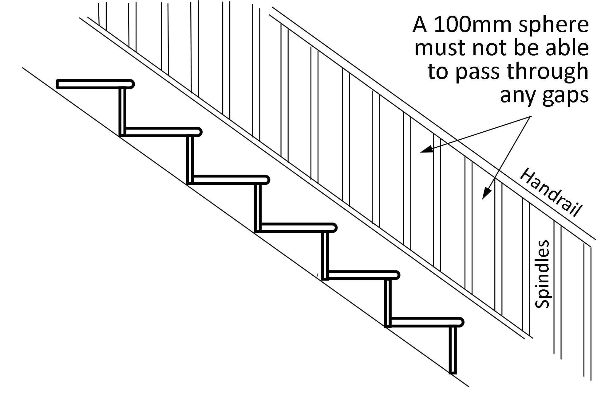hight resolution of handrail spindles for stairs and landings