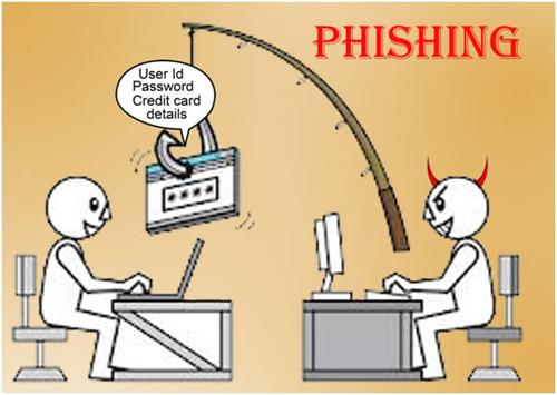 Phishing-taktika