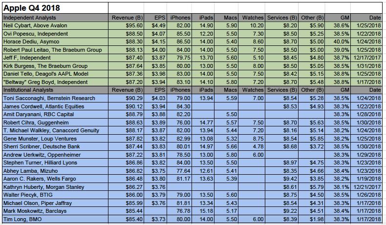final spreadsheet q1 2018