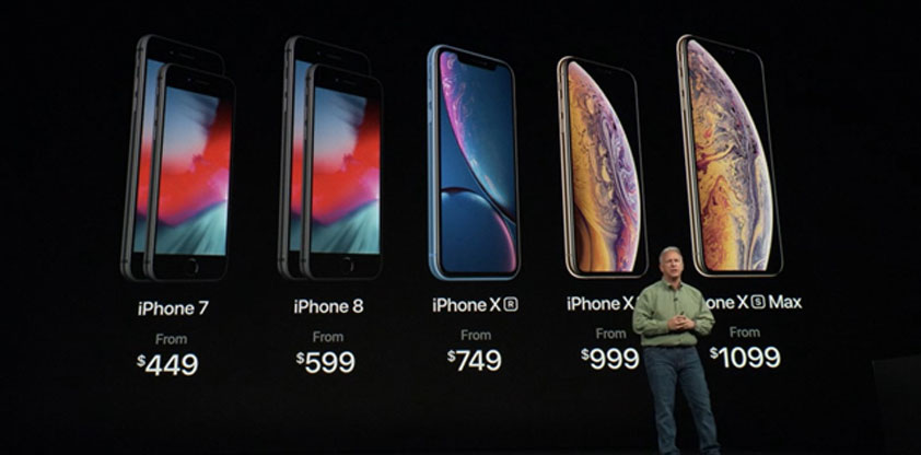 iphone price points