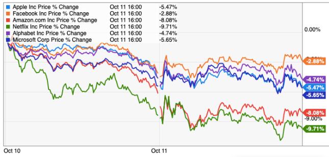 cramer market oversold