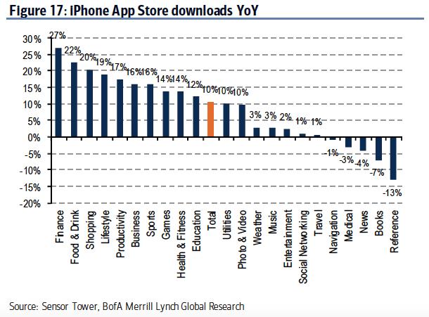 app store big bucks