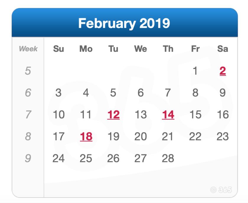 page views fell february