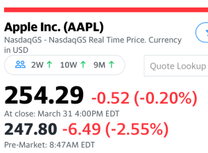 premarket apple red 4-1
