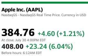 Apple premarket green 7-31