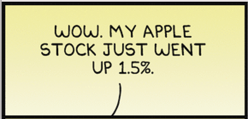 dilbert apple stock