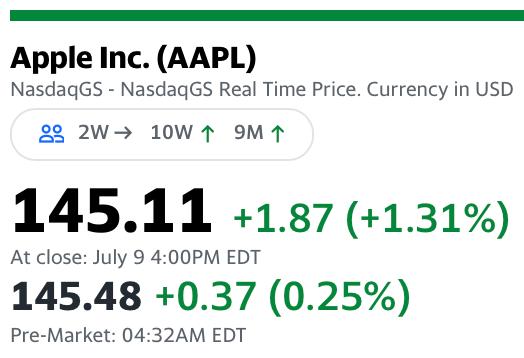 Premarket: Apple is green