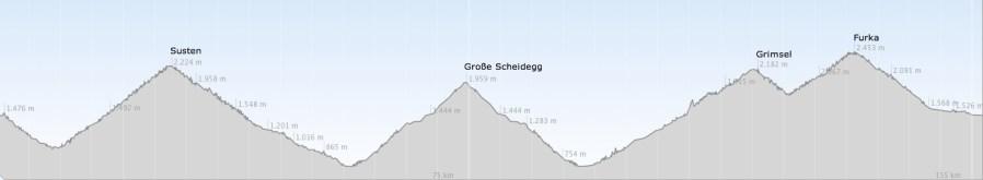 Projekt 10000 - Höhenprofil - Susten Große Scheidegg Grimsel Furka