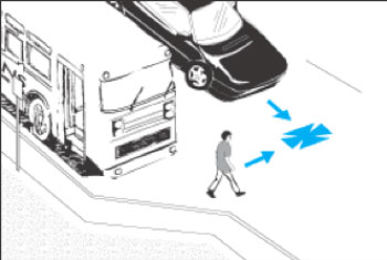 Pedestrian Safety Guide and Countermeasure Selection System