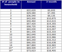Tax Return Chart - Phs thrive blog pediatric home service ...