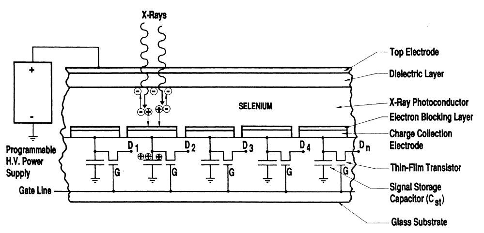 medium resolution of example of the design of a direct detector a se type of system with acknowledgement to 4