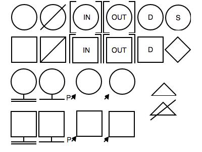 Genial Pedigree Draw, Pedigree Drawing Software, Genetic