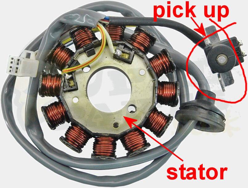 Wiring Diagram Speedometer Aerox 155