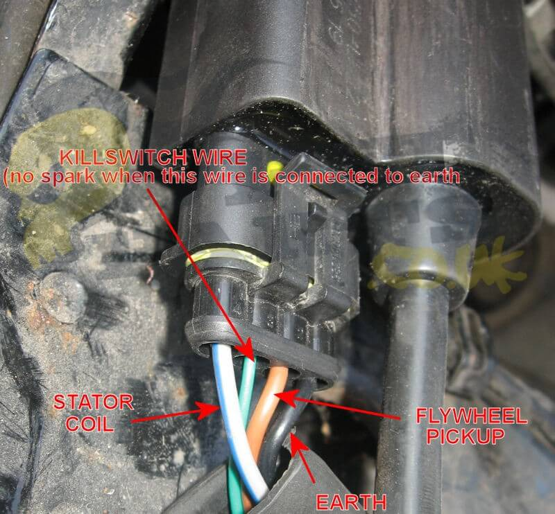 wiring diagram for flasher relay 07 dodge charger fuse piaggio cdi testing- no spark | blog pedparts uk