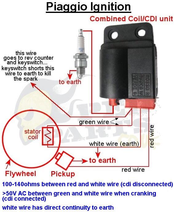 110cc Engine Wiring Diagram Electric Motorcycle Piaggio No Spark Cdi Testing Blog Pedparts Uk
