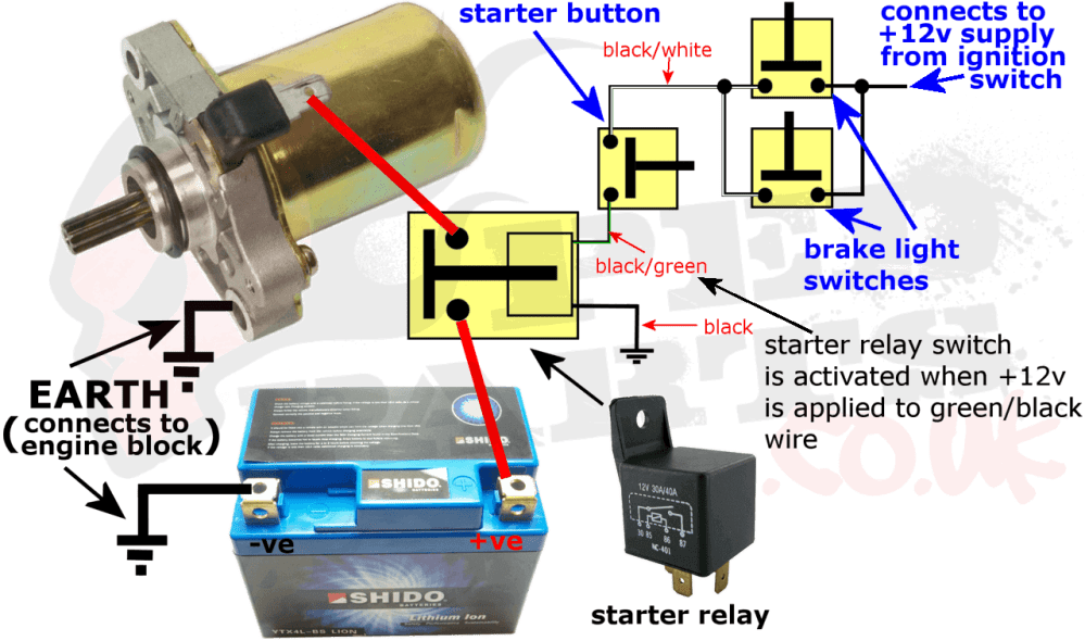 medium resolution of piaggio starter motor relay