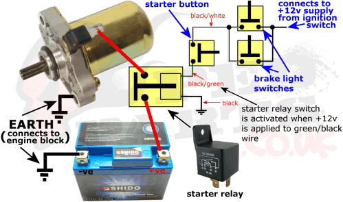 small resolution of piaggio starter motor fault finding blog pedparts uk aprilia sr 50 r wiring diagram
