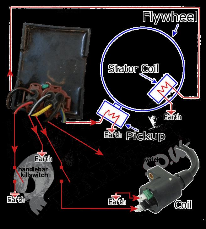 electrical wiring diagram basics suzuki motorcycle fault finding peugeot v-clic cdi | blog pedparts uk
