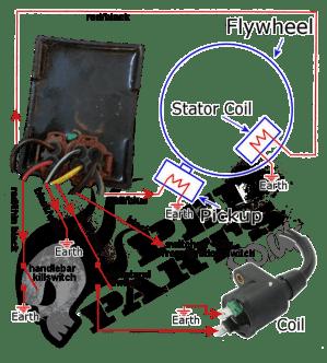 Gy6 Racing Cdi Wiring Diagram | Diagram