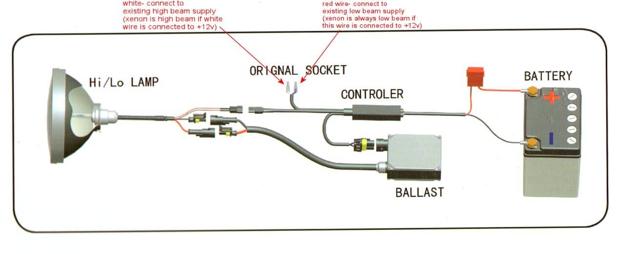 xenon HID?resize=665%2C271 yamaha aerox 50 wiring diagram wiring diagram yamaha aerox yq 50 wiring diagram at eliteediting.co