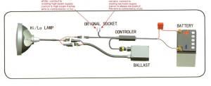 High Power Xenon HID Headlight Kit H4HS1   Pedparts UK