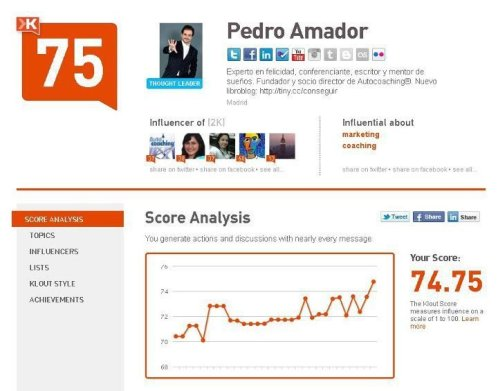 Klout Pedro Amador