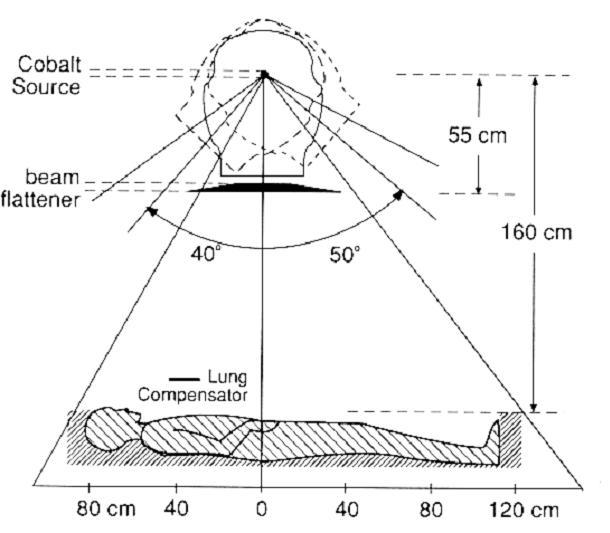 [DIAGRAM] Block Diagram Of Cobalt 60 FULL Version HD