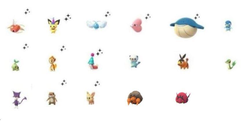 (1月14日更新)寶可夢GO 目前孵蛋列表一覽 Pokemon Go Current Eggs Hatches - COCOHK