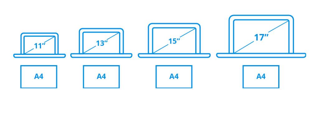 Laptop grootte kiezen