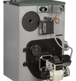 product photo series wbv steam w beckett burner  [ 1165 x 1450 Pixel ]