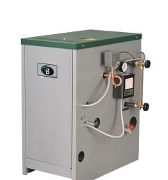 residential boilers gas boilers series 63 boiler [ 1050 x 1500 Pixel ]