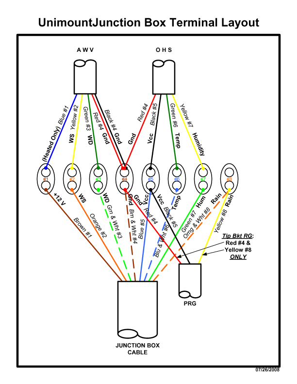 Telephone Junction Box Wiring Diagram & Clicrotaryphones Wiring