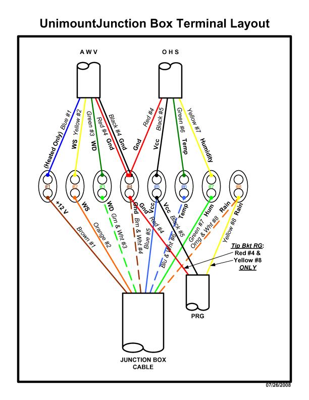 UnimountWiringDiagram?resize\=612%2C792 diagrams 734475 junction box wiring diagram for trailer lights trailer junction box wiring diagram at edmiracle.co
