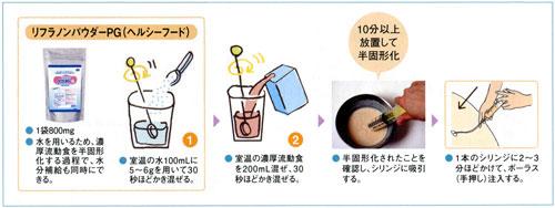 Chapter2 経腸栄養 4.経腸栄養に用いられる製剤および食品 6.増粘剤、ゲル化剤|PDNレクチャー