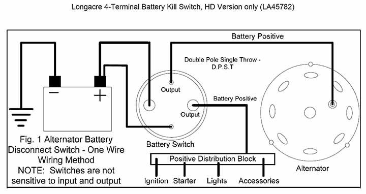 4 Terminal Battery Switch Wiring Diagram, 4, Free Engine
