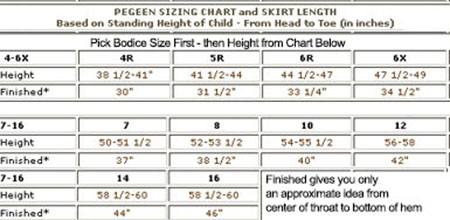Plus Size Chart - Pegeen