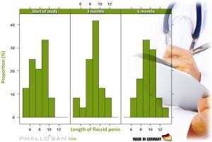 ph-clinical-study (1)