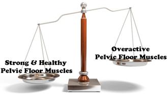 premature ejaculation pelvic floor muscles balance