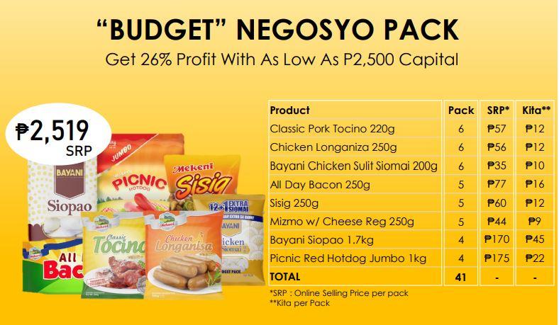 Be A Mekeni Reseller For As Low As 1500 Pesos