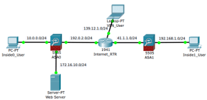 Using Cisco ASA PacketTracer to Diagnose Issues  PEI