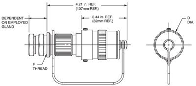 Explosion-Proof Connectors: Amphenol Amphe-EX