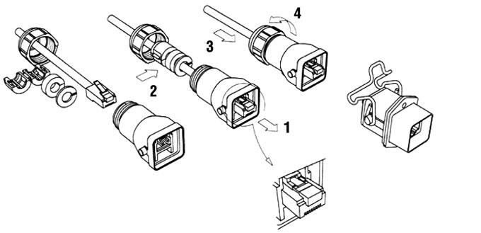 Amphenol RJF-EZ Series Connectors