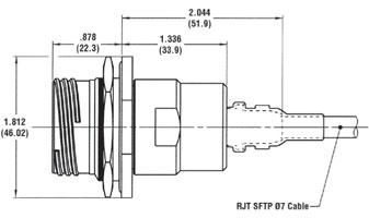 Amphenol RJFTV Series Connectors